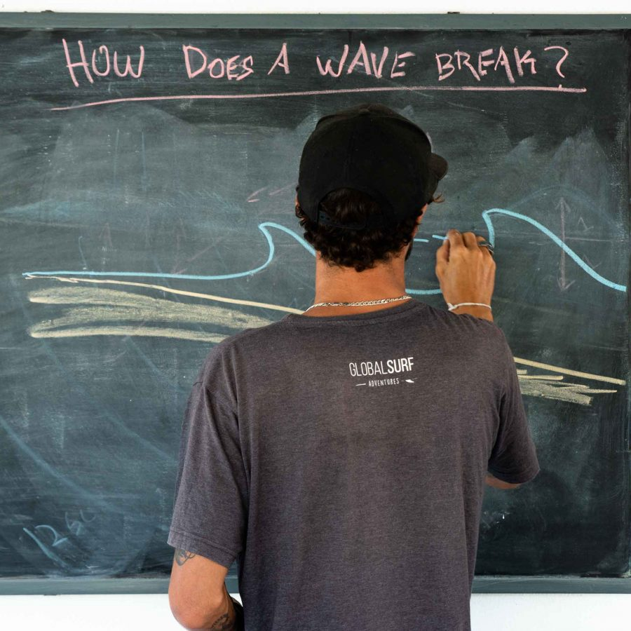 Global-surf-level-1-theory-1.jpg